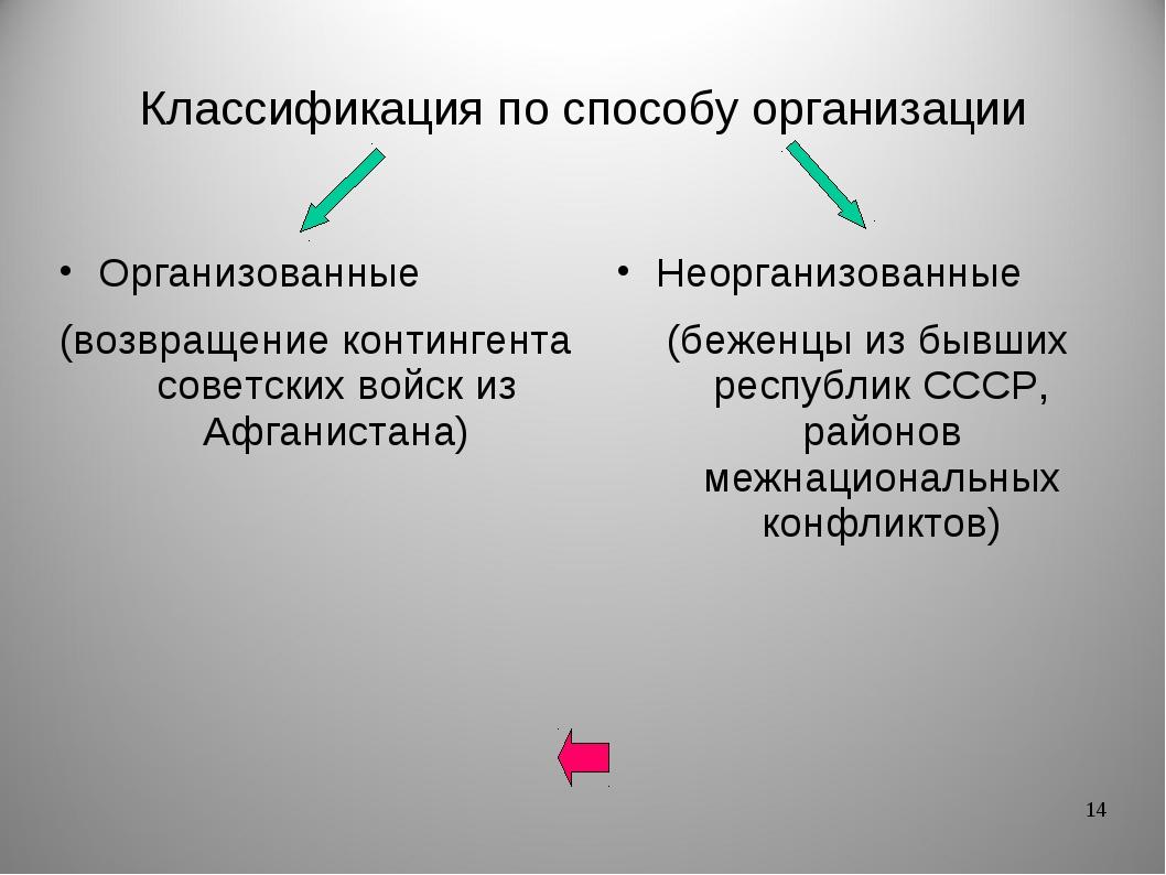 * Классификация по способу организации Организованные (возвращение контингент...