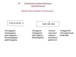 Склонение количественных числительных Мягкий знак в именах числительных 5-10,
