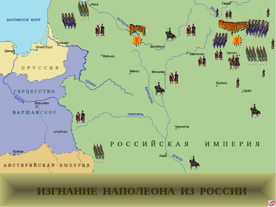 ИЗГНАНИЕ НАПОЛЕОНА ИЗ РОССИИ
