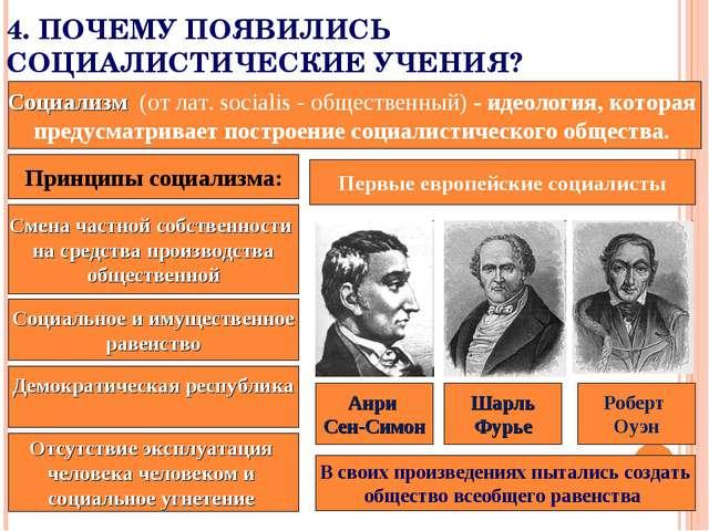 4.ПОЧЕМУ ПОЯВИЛИСЬ СОЦИАЛИСТИЧЕСКИЕ УЧЕНИЯ? Социализм (от лат. socialis - об...