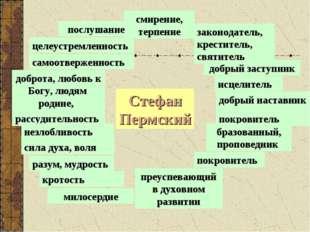 Стефан Пермский целеустремленность преуспевающий в духовном развитии добрый н