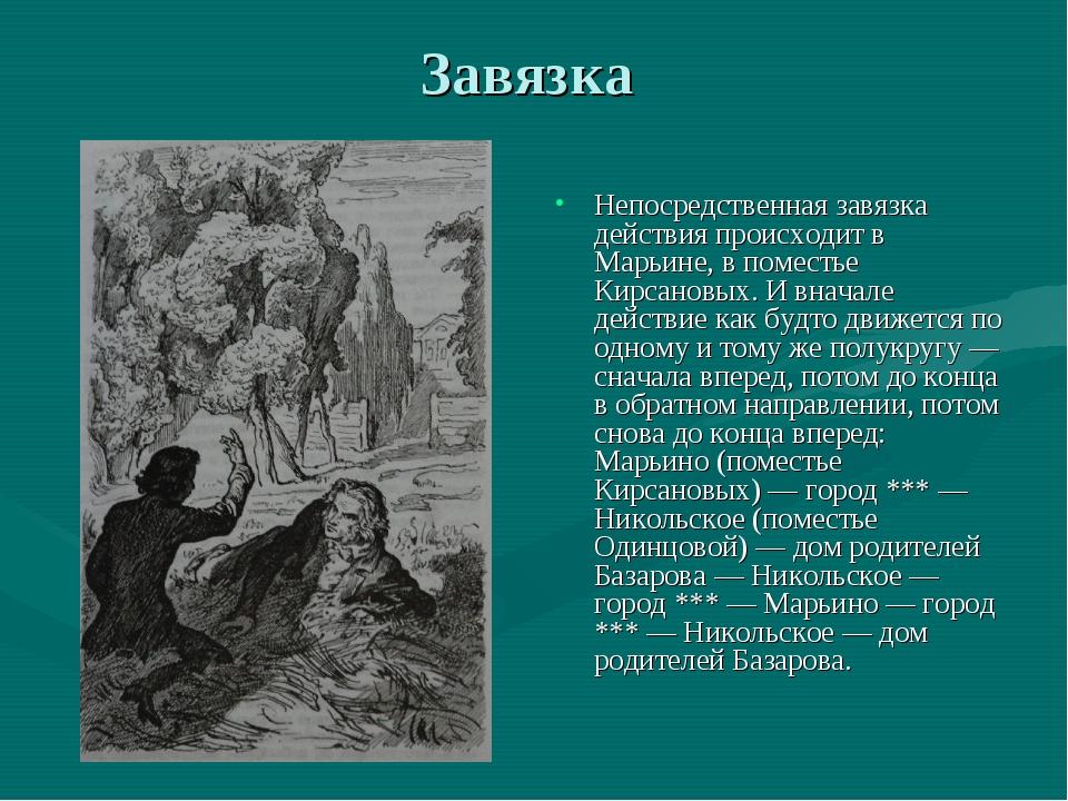 Завязка Непосредственная завязка действия происходит в Марьине, в поместье Ки...