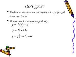 Цель урока Вывести алгоритм построения графиков данного вида Научиться строит