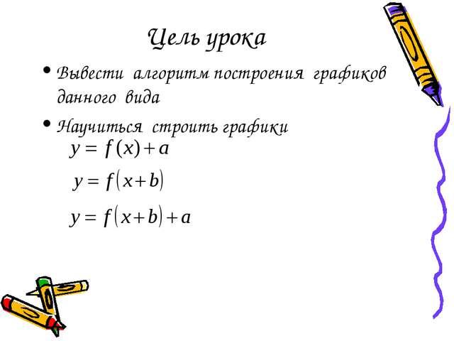 Цель урока Вывести алгоритм построения графиков данного вида Научиться строит...