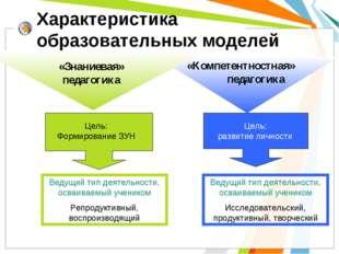 Характеристика образовательных моделей Цель: Формирование ЗУН Ведущий тип дея