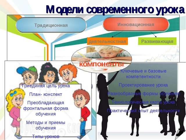 Модели современного урока Триединая цель урока План- конспект Преобладающая ф...