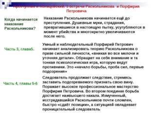 Преступник и полицейский. 3 встречи Раскольникова и Порфирия Петровича Часть