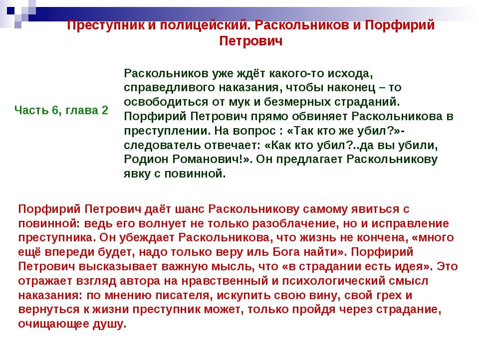 Преступник и полицейский. Раскольников и Порфирий Петрович Часть 6, глава 2 Р...