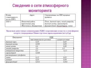 Сведения о сети атмосферного мониторинга