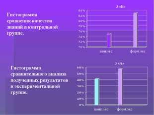 Гистограмма сравнения качества знаний в контрольной группе. кон.экс форм.экс