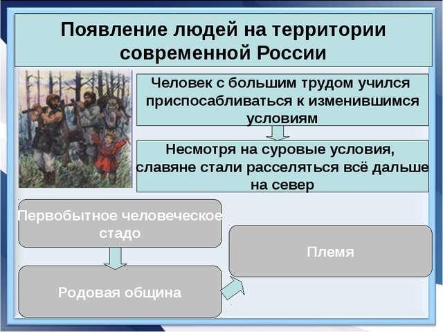 Появление людей на территории современной России
