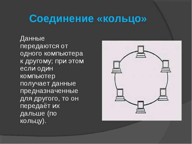 Соединение «кольцо» Данные передаются от одного компьютера к другому; при это...