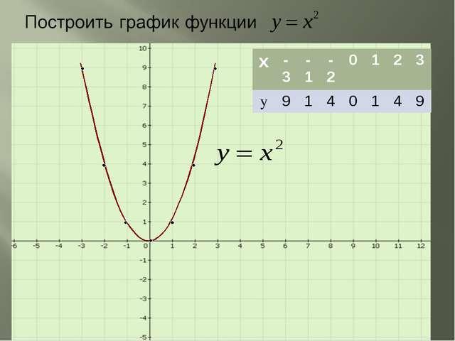 x-3-1-20123 y9140149
