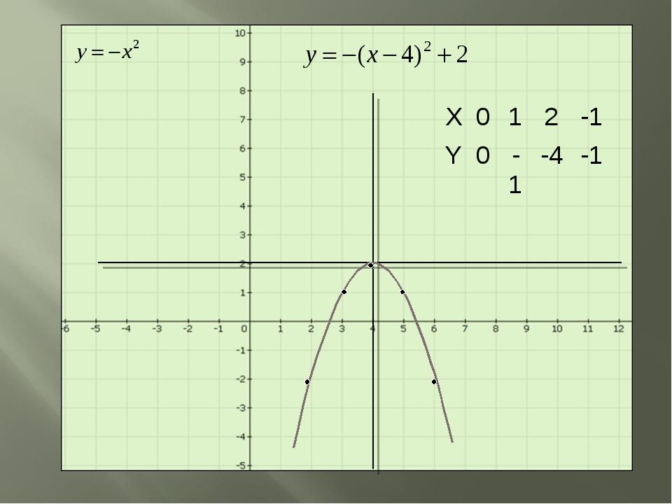 X012-1 Y0-1-4-1