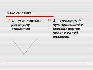 Законы света 1. угол падения равен углу отражения 2. отраженный луч, па