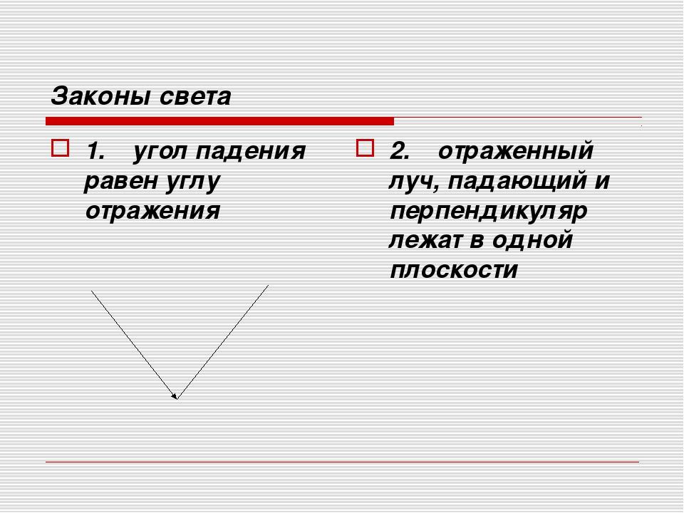 Законы света 1. угол падения равен углу отражения 2. отраженный луч, па...