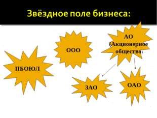 ПБОЮЛ АО (Акционерное общество) ОАО ЗАО ООО