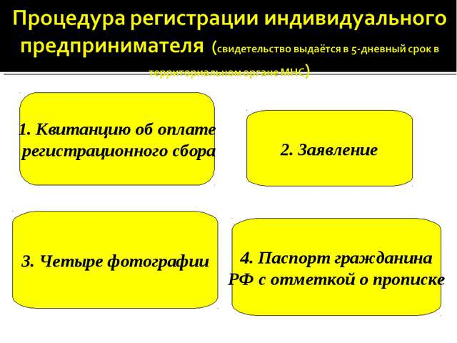 1. Квитанцию об оплате регистрационного сбора 2. Заявление 3. Четыре фотограф...