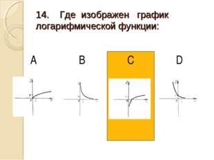 14. Где изображен график логарифмической функции: АBCD