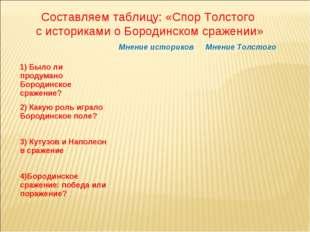Составляем таблицу: «Спор Толстого с историками о Бородинском сражении» Мнен