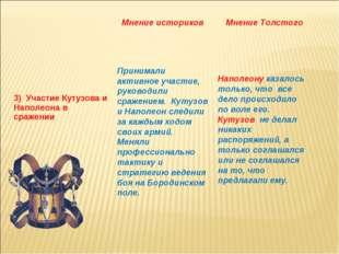 Принимали активное участие, руководили сражением. Кутузов и Наполеон следили
