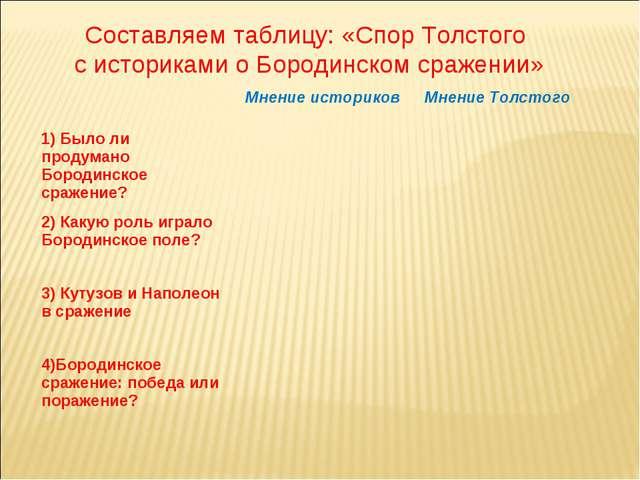 Составляем таблицу: «Спор Толстого с историками о Бородинском сражении» Мнен...