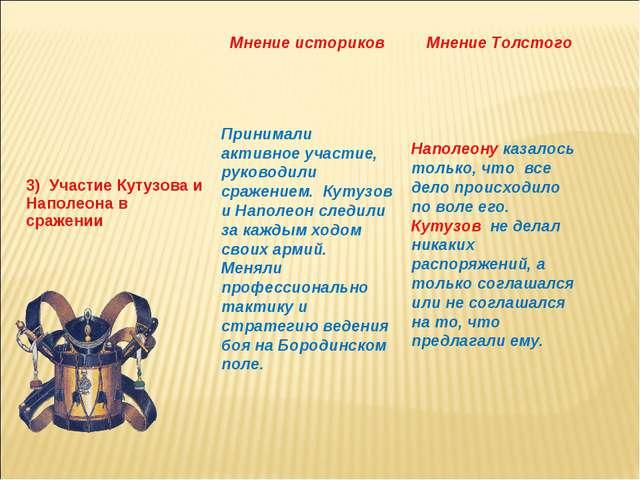 Принимали активное участие, руководили сражением. Кутузов и Наполеон следили...