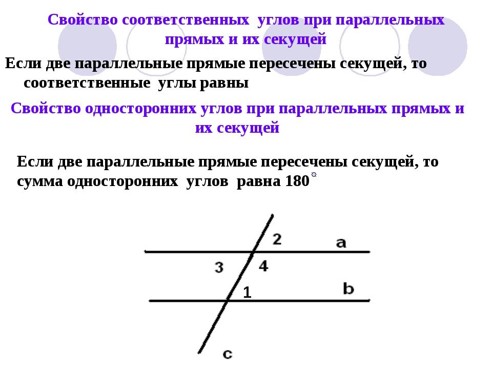 Свойство соответственных углов при параллельных прямых и их секущей Если две...
