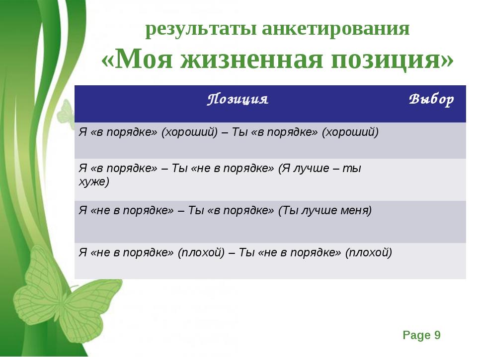результаты анкетирования «Моя жизненная позиция» ПозицияВыбор Я «в порядке»...