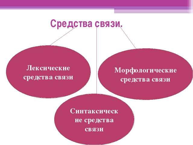Лексические средства связи Морфологические средства связи Синтаксические сред...