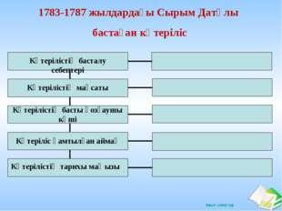 1783-1787 жылдардағы Сырым Датұлы бастаған көтеріліс Көтерілістің басталу себ