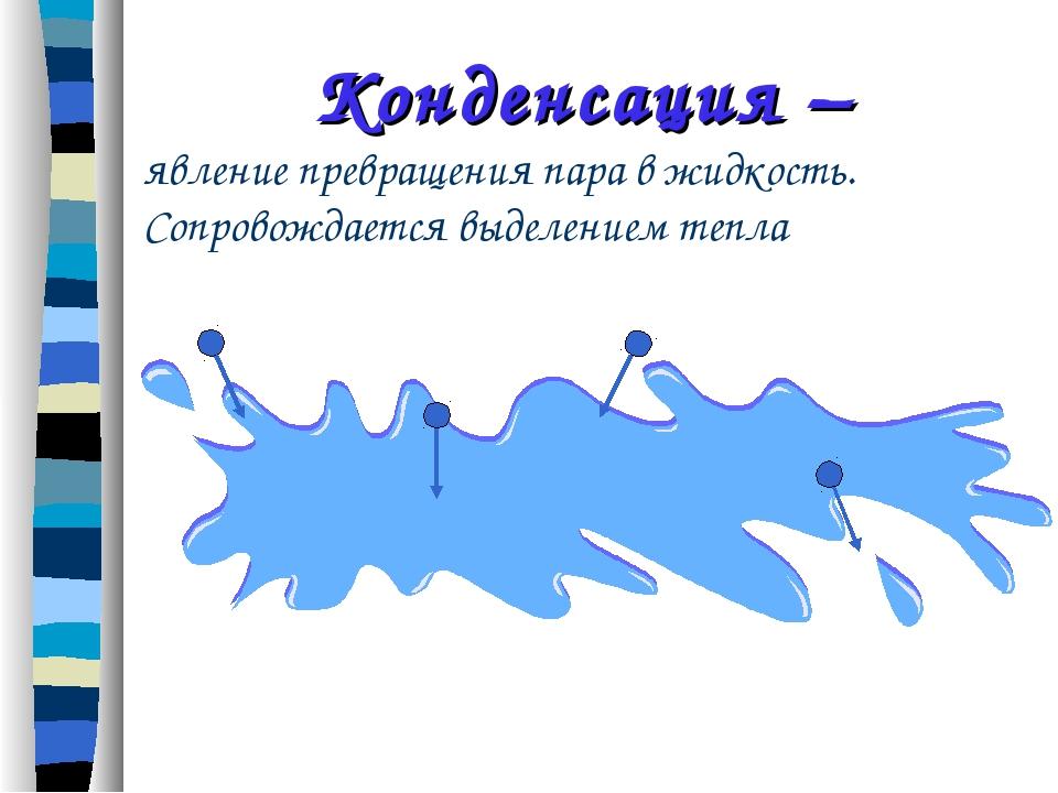 Конденсация – явление превращения пара в жидкость. Сопровождается выделением...