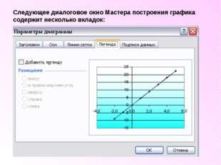 Следующее диалоговое окно Мастера построения графика содержит несколько вклад