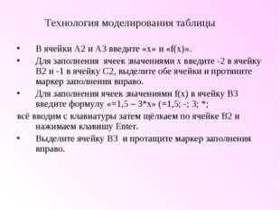 В ячейки А2 и А3 введите «х» и «f(x)». Для заполнения ячеек значениями х введ