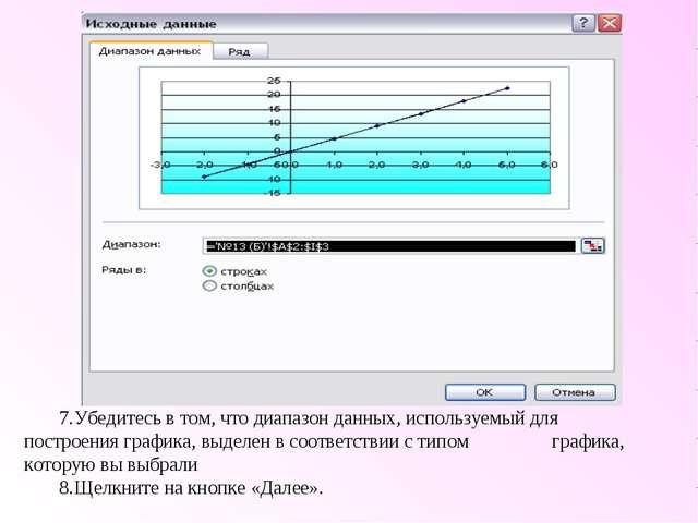 Убедитесь в том, что диапазон данных, используемый для построения графика, вы...