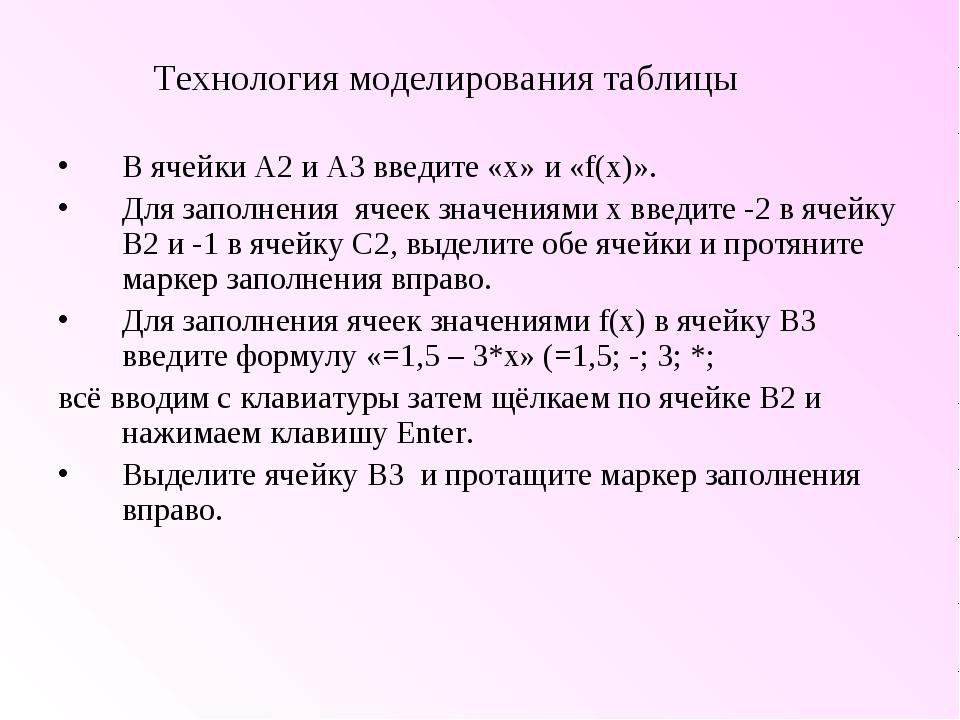 В ячейки А2 и А3 введите «х» и «f(x)». Для заполнения ячеек значениями х введ...