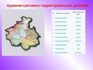 Административно-территориальное деление №Муниципальный районАдминистративны