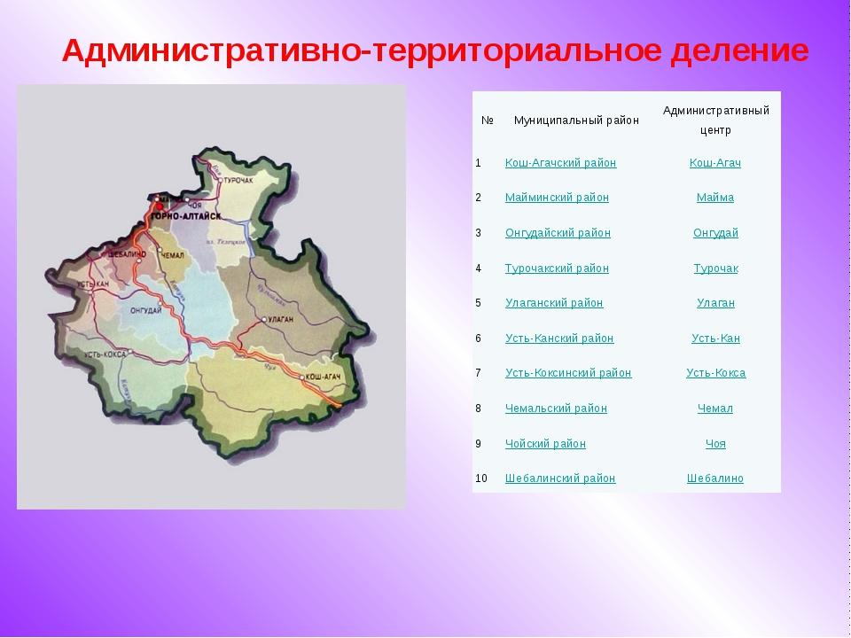 Административно-территориальное деление №Муниципальный районАдминистративны...