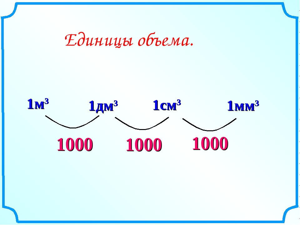 1м3 Единицы объема. 1дм3 1см3 1мм3 1000 1000 1000