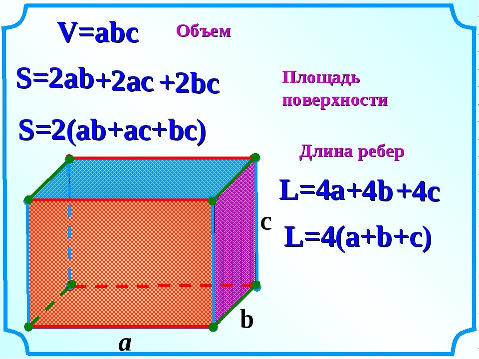 a c V=abc S=2ab S=2(ab+ac+bc) L=4(a+b+c) L=4a b Объем Площадь поверхности Дли...