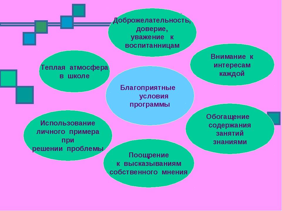 Благоприятные условия программы Теплая атмосфера в школе Доброжелательность,...
