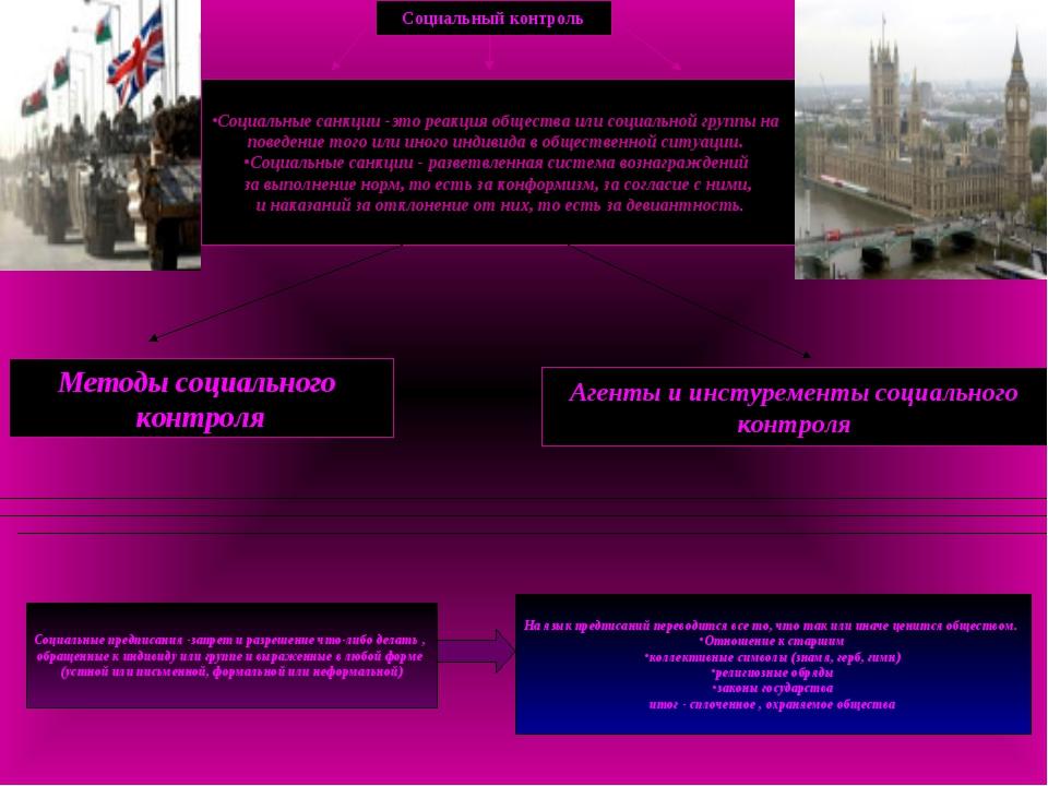 Социальный контроль Социальные санкции -это реакция общества или социальной г...