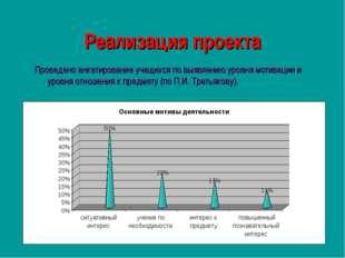Реализация проекта Проведено анкетирование учащихся по выявлению уровня мотив