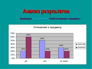 Анализ результатов Проведено анкетирование «Твоё отношение к предмету»
