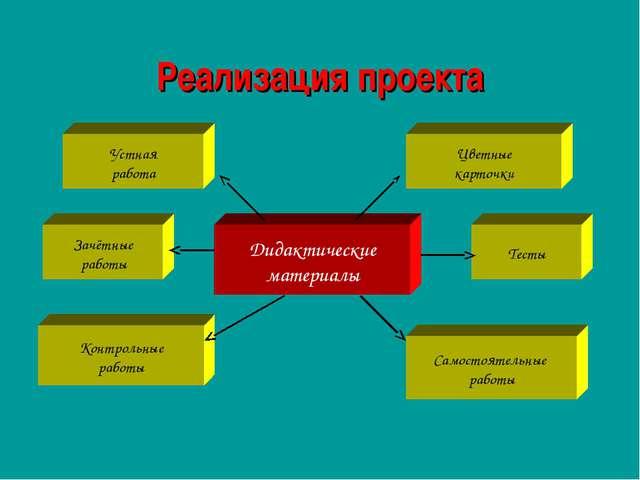 Реализация проекта Дидактические материалы Устная работа Цветные карточки Тес...