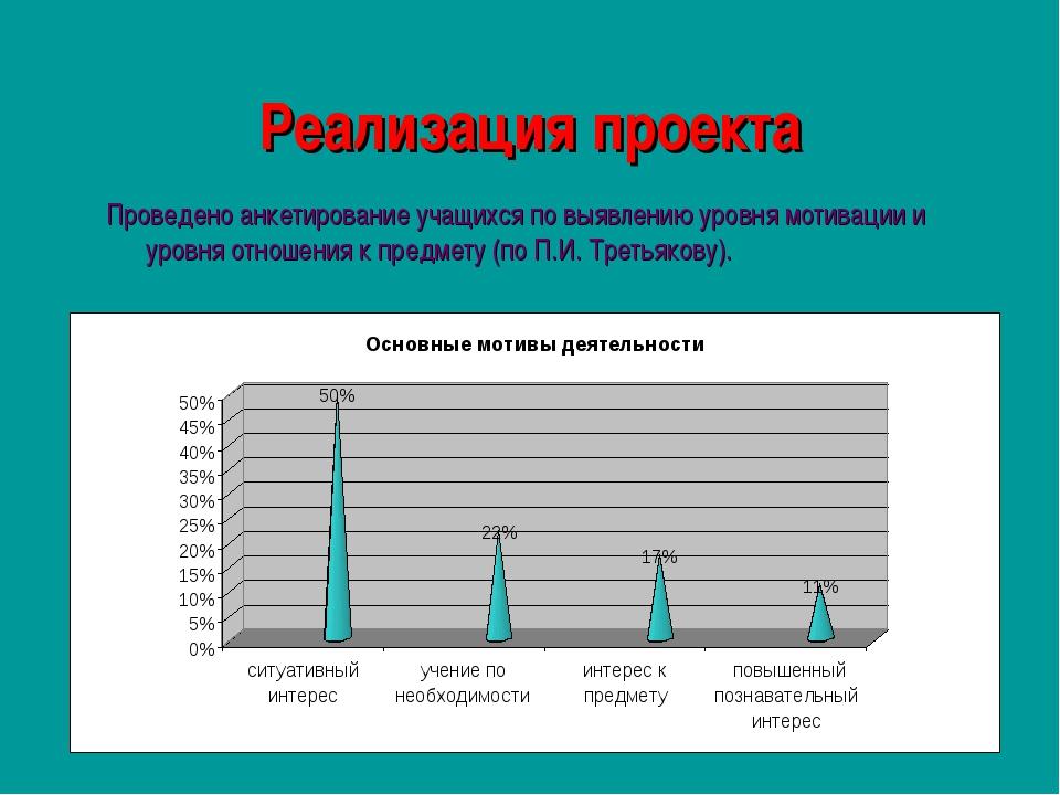 Реализация проекта Проведено анкетирование учащихся по выявлению уровня мотив...