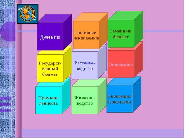 Экономика и экология Животно- водство Промыш- ленность Экономика Растение- во...