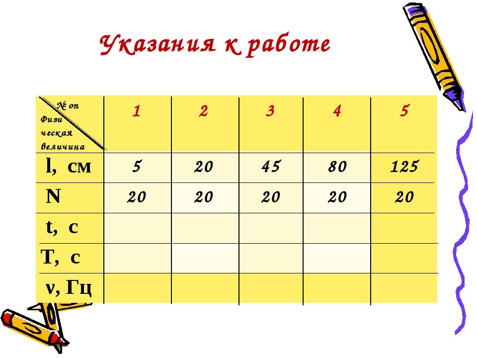 Указания к работе № оп Физи ческая величина12345 l, см5204580125 N...