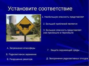 Установите соответствие 1. Наибольшую опасность представляет 2. Большой пробл