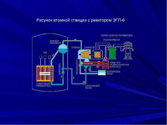 Рисунок атомной станции с реактором ЭГП-6